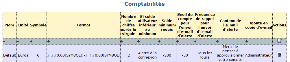 OF3_DDT_comptabilite.png