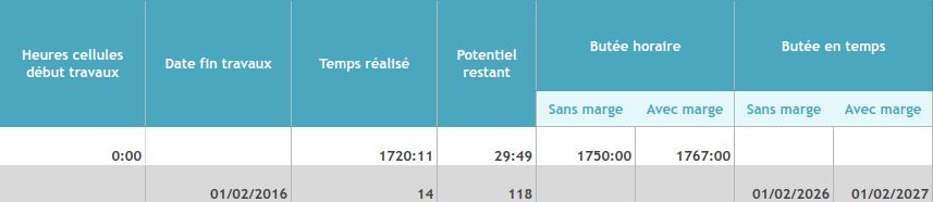 Tableur_suivi_navigabilité_ressource_ex_lecture.png